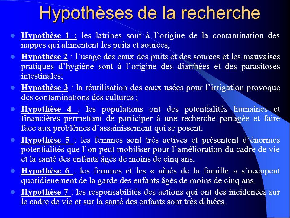 Hypothèses de la recherche Hypothèse 1 : les latrines sont à lorigine de la contamination des nappes qui alimentent les puits et sources; Hypothèse 2