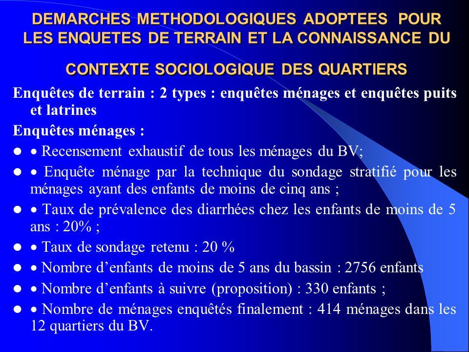 DEMARCHES METHODOLOGIQUES ADOPTEES POUR LES ENQUETES DE TERRAIN ET LA CONNAISSANCE DU CONTEXTE SOCIOLOGIQUE DES QUARTIERS Enquêtes de terrain : 2 type