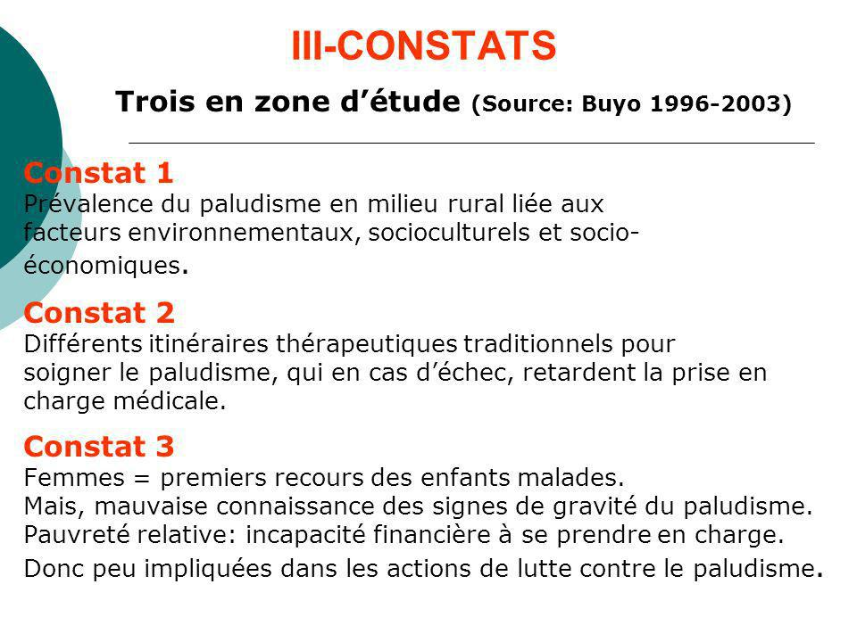 III-CONSTATS Constat 1 Prévalence du paludisme en milieu rural liée aux facteurs environnementaux, socioculturels et socio- économiques. Constat 2 Dif