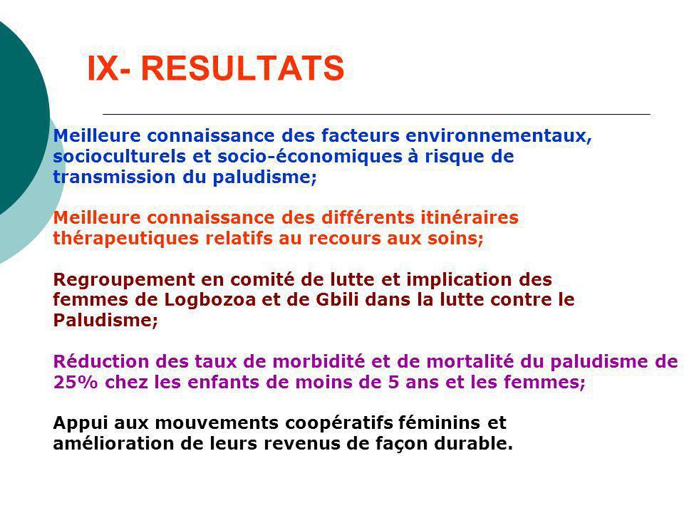 IX- RESULTATS Meilleure connaissance des facteurs environnementaux, socioculturels et socio-économiques à risque de transmission du paludisme; Meilleu