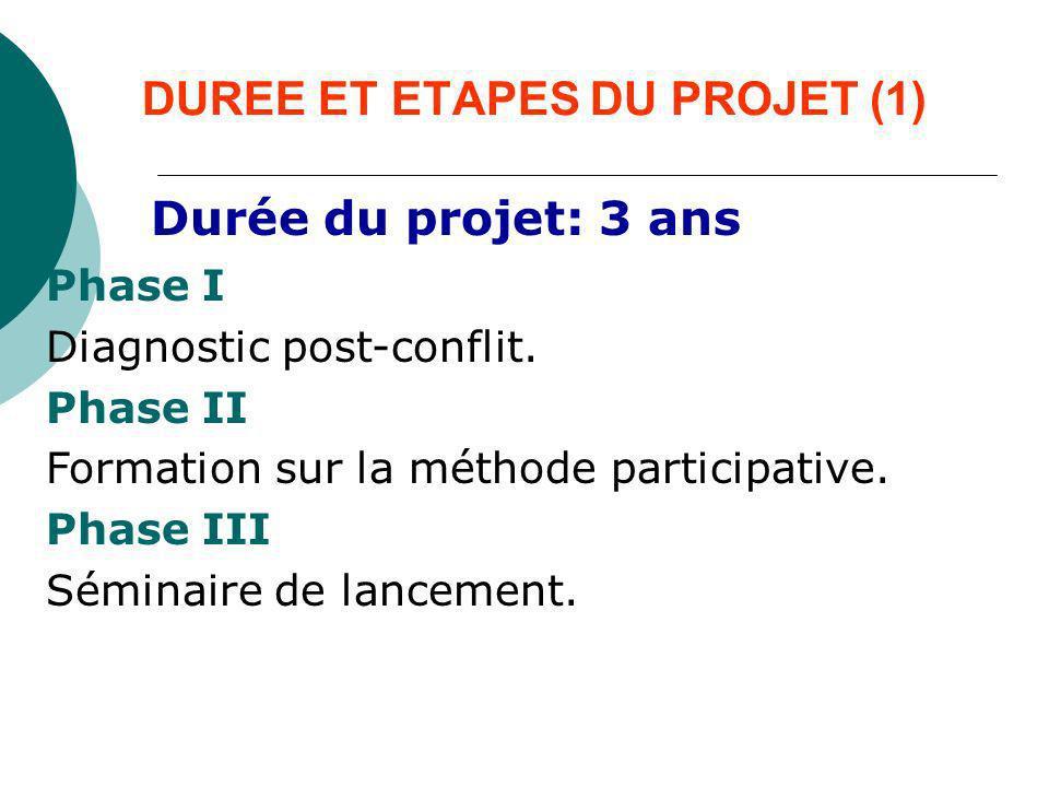 DUREE ET ETAPES DU PROJET (1) Durée du projet: 3 ans Phase I Diagnostic post-conflit. Phase II Formation sur la méthode participative. Phase III Sémin