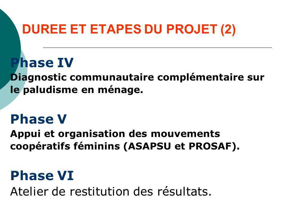 DUREE ET ETAPES DU PROJET (2) Phase IV Diagnostic communautaire complémentaire sur le paludisme en ménage. Phase V Appui et organisation des mouvement