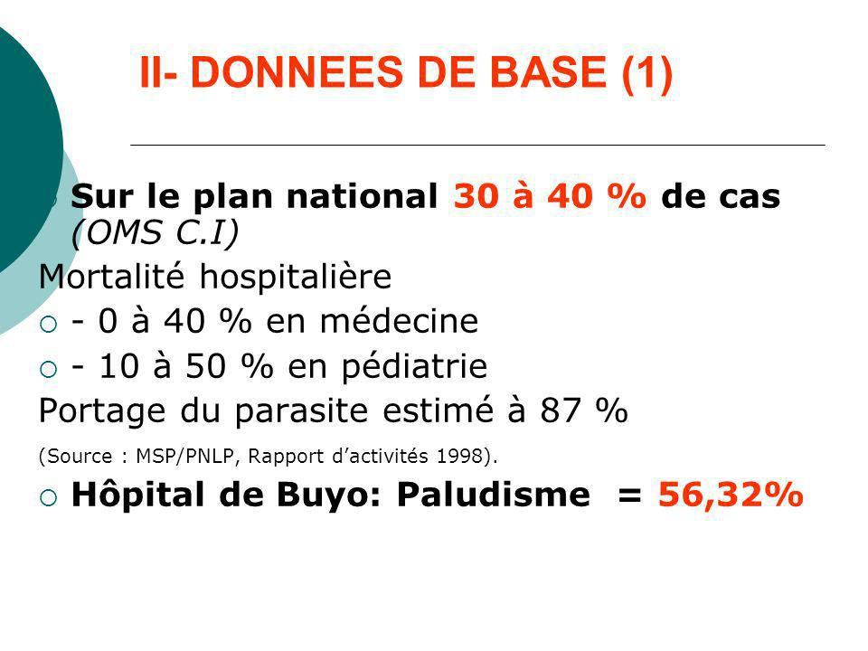 II- DONNEES DE BASE (1) Sur le plan national 30 à 40 % de cas (OMS C.I) Mortalité hospitalière - 0 à 40 % en médecine - 10 à 50 % en pédiatrie Portage