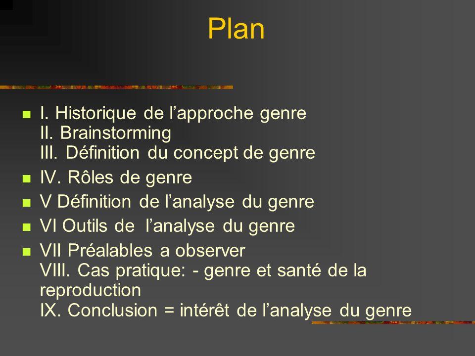Plan I.Historique de lapproche genre II. Brainstorming III.