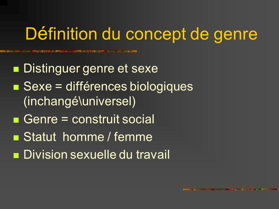D é finition du concept de genre Distinguer genre et sexe Sexe = différences biologiques (inchangé\universel) Genre = construit social Statut homme / femme Division sexuelle du travail