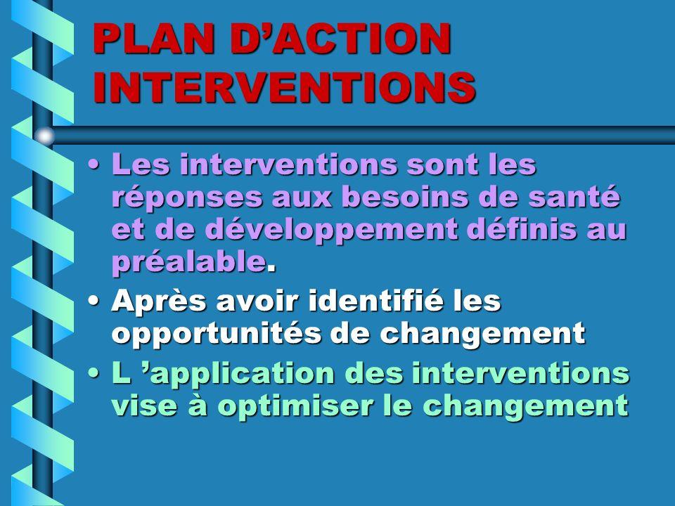 PLAN DACTION INTERVENTIONS Les interventions sont les réponses aux besoins de santé et de développement définis au préalable.Les interventions sont le