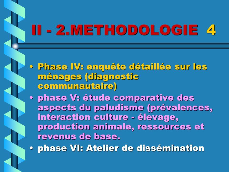 II - 2.METHODOLOGIE 4 Phase IV: enquête détaillée sur les ménages (diagnostic communautaire)Phase IV: enquête détaillée sur les ménages (diagnostic co