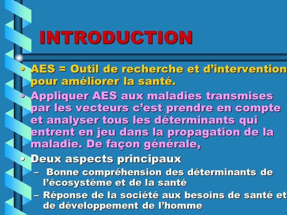 Schéma 1 APPROCHE ÉCOSYSTÈME ET SANTÉ (Forget et Lebel Int J.