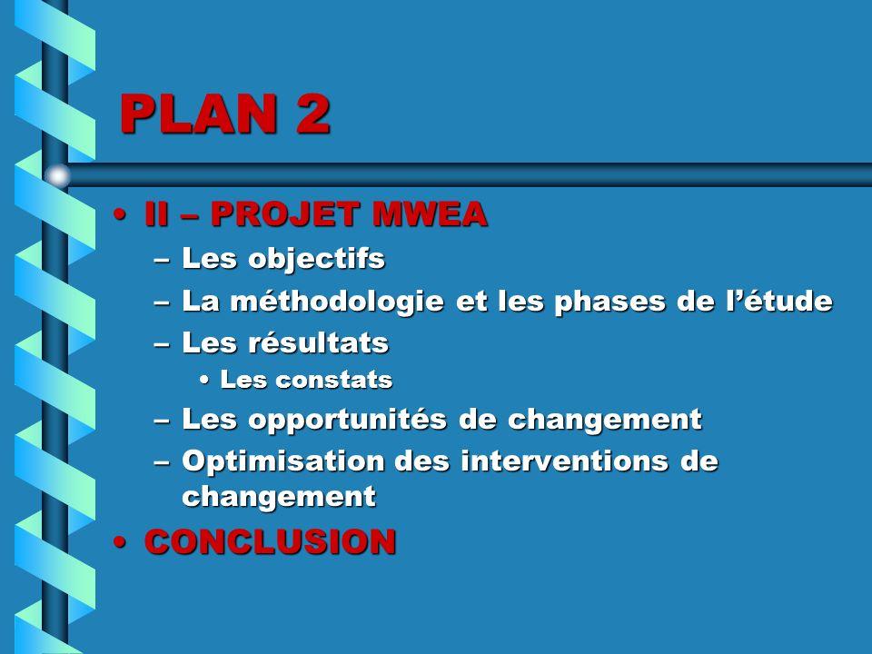 PLAN 2 II – PROJET MWEAII – PROJET MWEA –Les objectifs –La méthodologie et les phases de létude –Les résultats Les constatsLes constats –Les opportuni