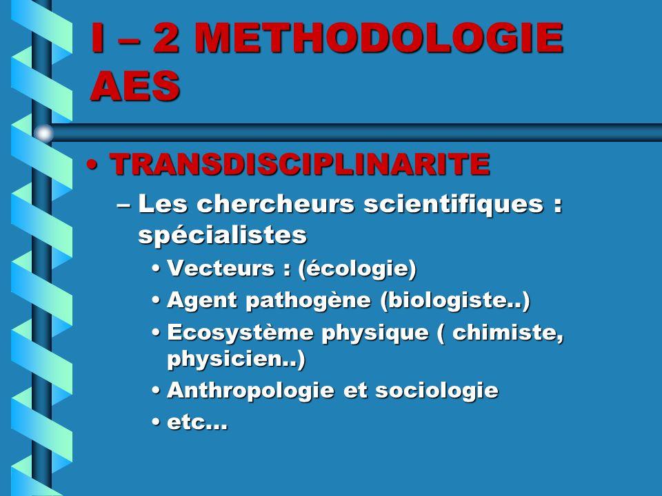 I – 2 METHODOLOGIE AES TRANSDISCIPLINARITETRANSDISCIPLINARITE –Les chercheurs scientifiques : spécialistes Vecteurs : (écologie)Vecteurs : (écologie)