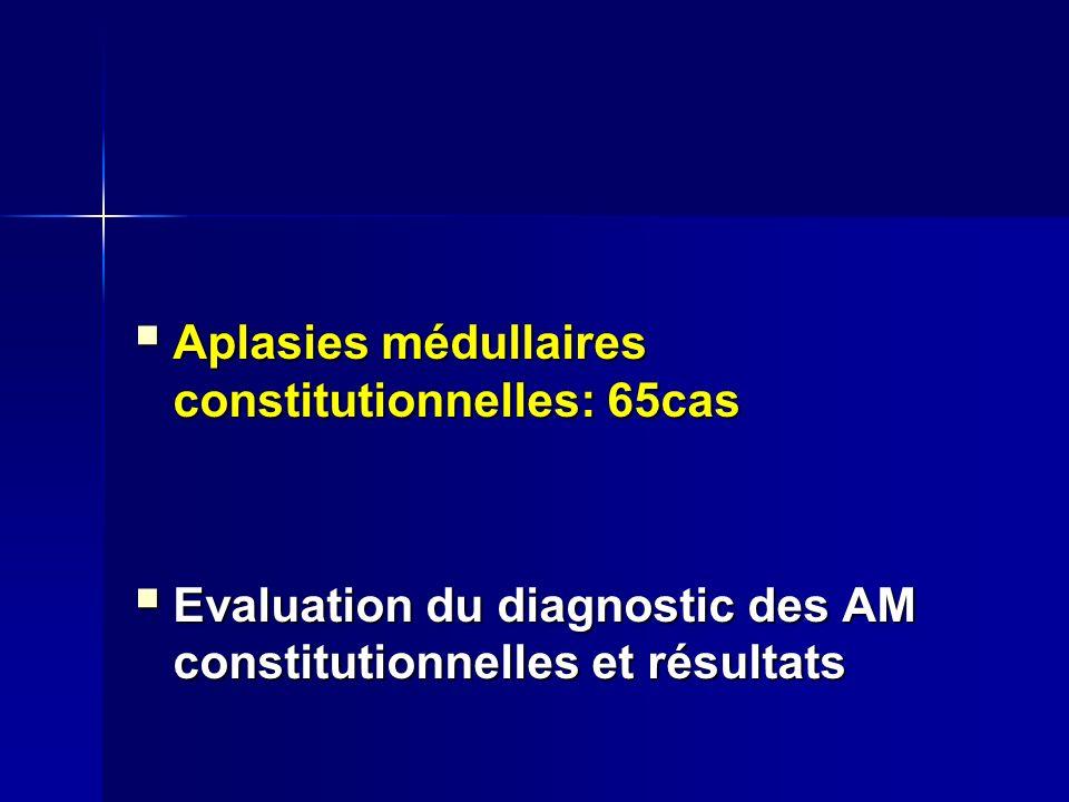Aplasies médullaires constitutionnelles: 65cas Aplasies médullaires constitutionnelles: 65cas Evaluation du diagnostic des AM constitutionnelles et résultats Evaluation du diagnostic des AM constitutionnelles et résultats