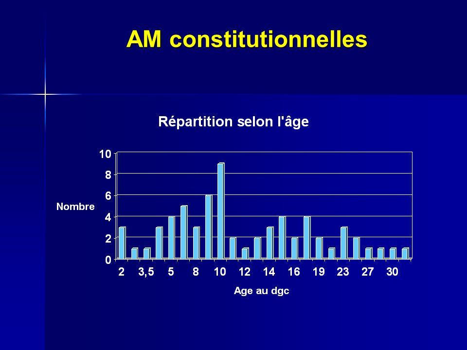 AM constitutionnelles