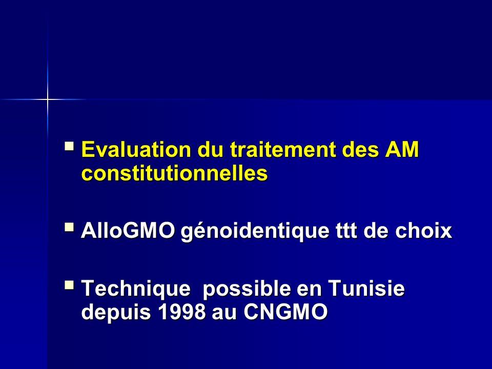Evaluation du traitement des AM constitutionnelles Evaluation du traitement des AM constitutionnelles AlloGMO génoidentique ttt de choix AlloGMO génoidentique ttt de choix Technique possible en Tunisie depuis 1998 au CNGMO Technique possible en Tunisie depuis 1998 au CNGMO