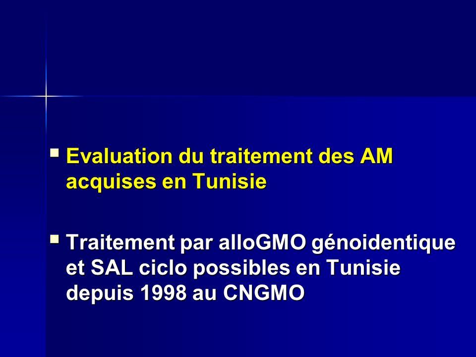 Evaluation du traitement des AM acquises en Tunisie Evaluation du traitement des AM acquises en Tunisie Traitement par alloGMO génoidentique et SAL ciclo possibles en Tunisie depuis 1998 au CNGMO Traitement par alloGMO génoidentique et SAL ciclo possibles en Tunisie depuis 1998 au CNGMO