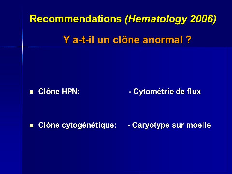 Recommendations (Hematology 2006) Y a-t-il un clône anormal ? Clône HPN: - Cytométrie de flux Clône HPN: - Cytométrie de flux Clône cytogénétique: - C