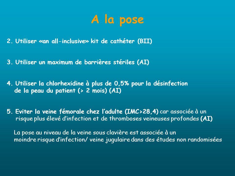 A la pose 2. Utiliser «an all-inclusive» kit de cathéter (BII) 3. Utiliser un maximum de barrières stériles (AI) 4. Utiliser la chlorhexidine à plus d