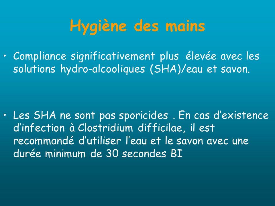 Hygiène des mains Compliance significativement plus élevée avec les solutions hydro-alcooliques (SHA)/eau et savon. Les SHA ne sont pas sporicides. En