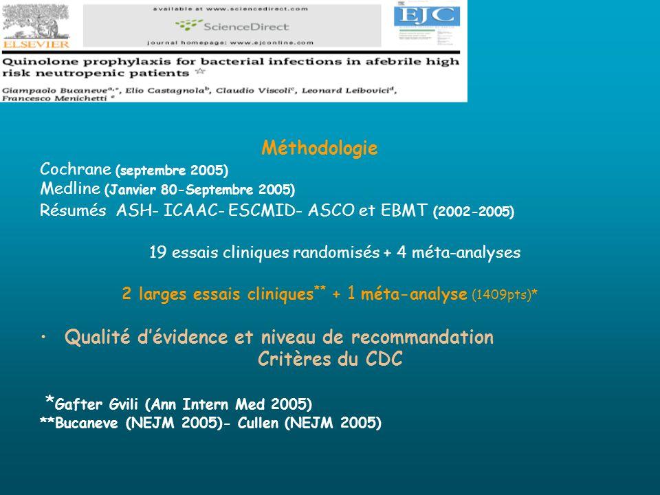 Méthodologie Cochrane (septembre 2005) Medline (Janvier 80-Septembre 2005) Résumés ASH- ICAAC- ESCMID- ASCO et EBMT (2002-2005) 19 essais cliniques ra