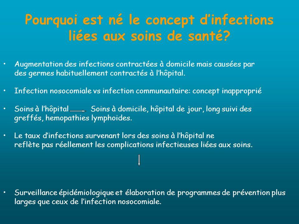 Définition dune infection liée aux soins 1.