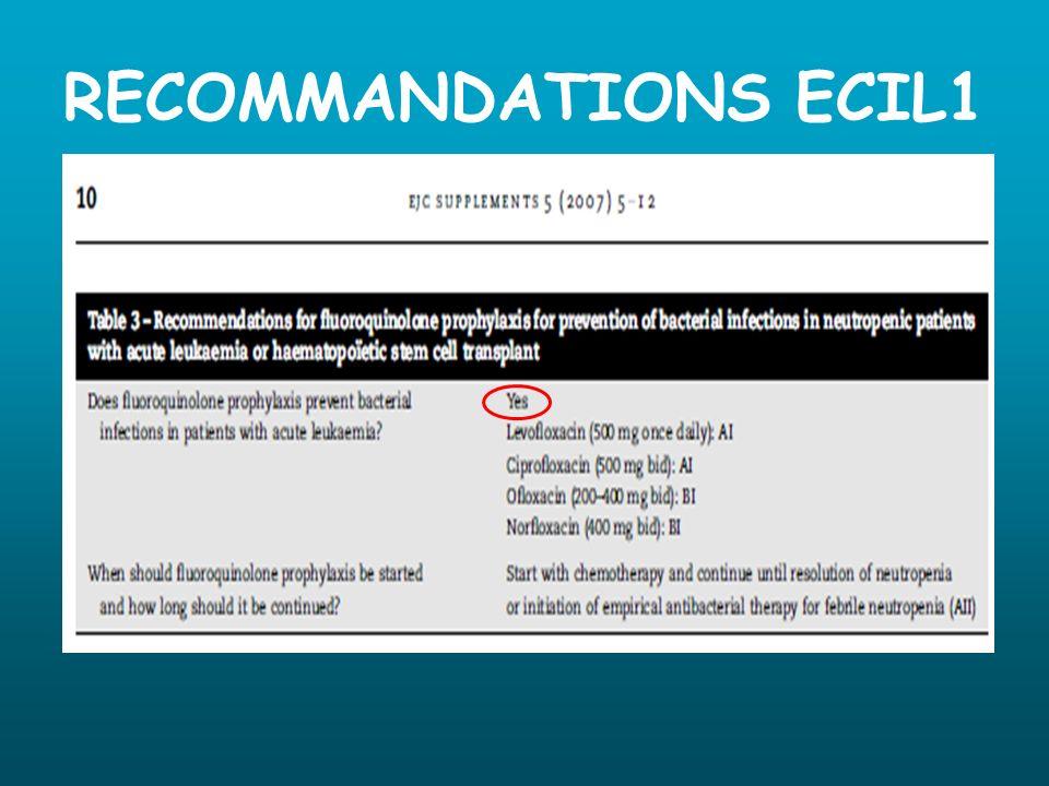 RECOMMANDATIONS ECIL1