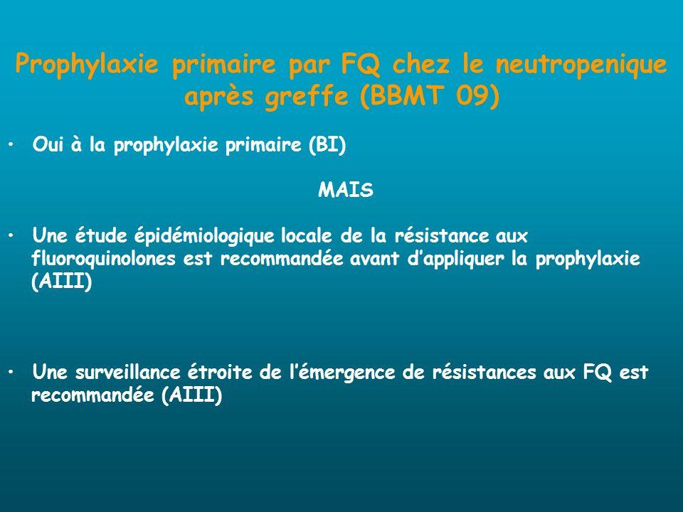 Prophylaxie primaire par FQ chez le neutropenique après greffe (BBMT 09) Oui à la prophylaxie primaire (BI) MAIS Une étude épidémiologique locale de l