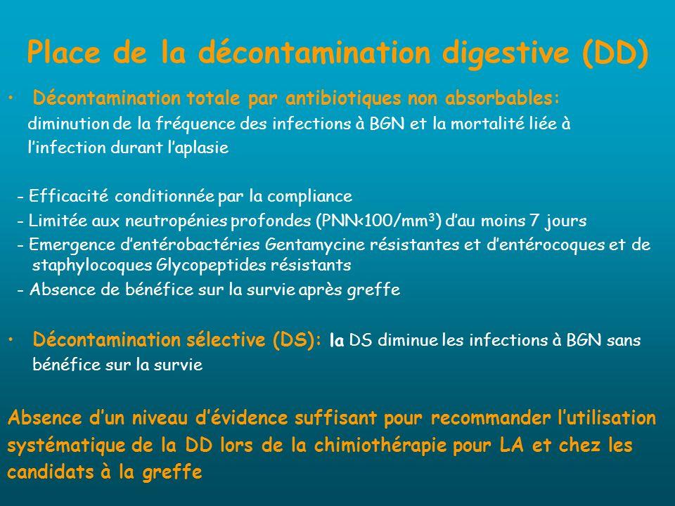 Place de la décontamination digestive (DD) Décontamination totale par antibiotiques non absorbables: diminution de la fréquence des infections à BGN e