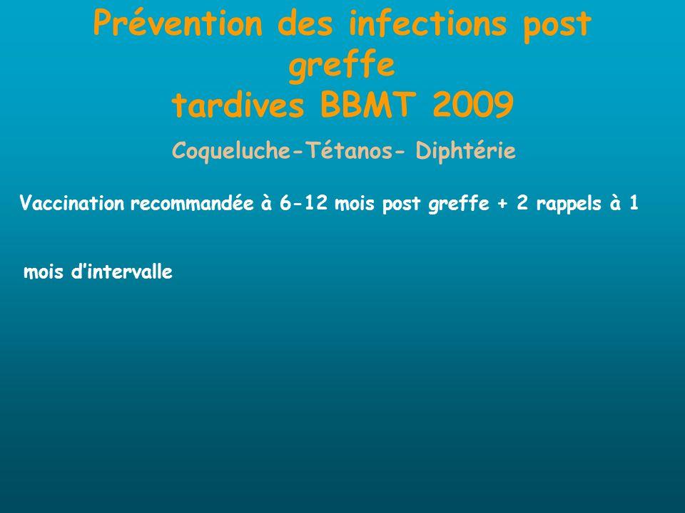Prévention des infections post greffe tardives BBMT 2009 Coqueluche-Tétanos- Diphtérie Vaccination recommandée à 6-12 mois post greffe + 2 rappels à 1