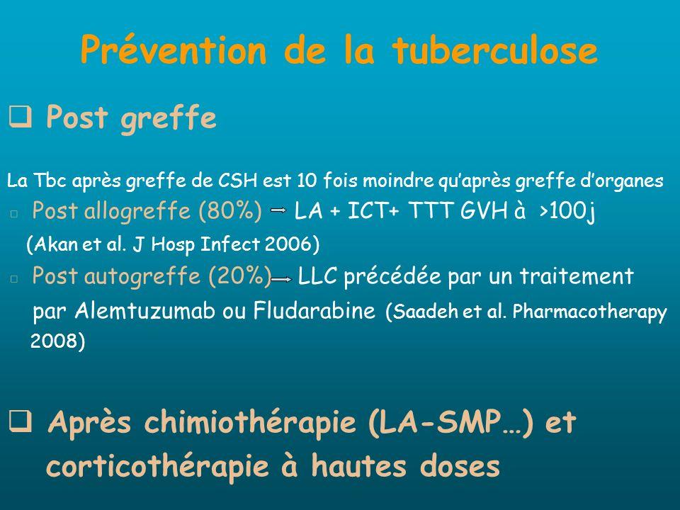 Prévention de la tuberculose Post greffe La Tbc après greffe de CSH est 10 fois moindre quaprès greffe dorganes Post allogreffe (80%) LA + ICT+ TTT GV
