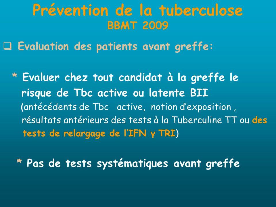 Prévention de la tuberculose BBMT 2009 Evaluation des patients avant greffe: * Evaluer chez tout candidat à la greffe le risque de Tbc active ou laten