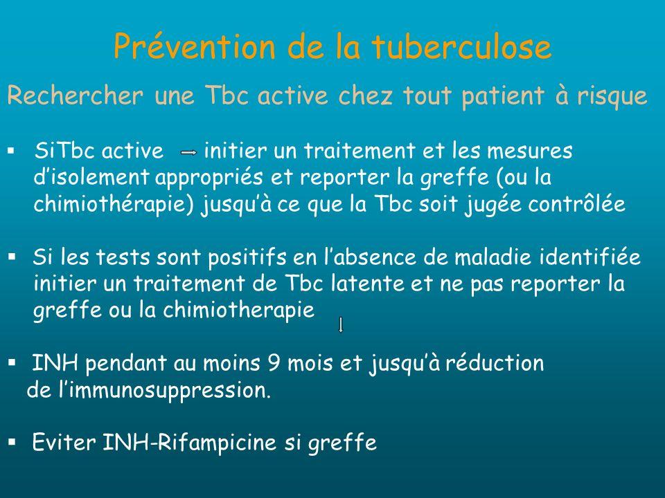 Prévention de la tuberculose Rechercher une Tbc active chez tout patient à risque SiTbc active initier un traitement et les mesures disolement appropr