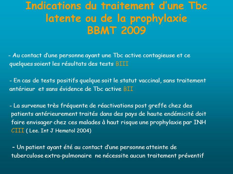 Indications du traitement dune Tbc latente ou de la prophylaxie BBMT 2009 - Au contact dune personne ayant une Tbc active contagieuse et ce quelques s