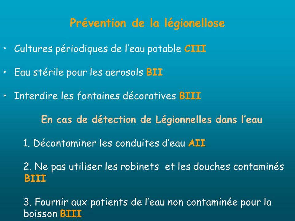 Prévention de la légionellose Cultures périodiques de leau potable CIII Eau stérile pour les aerosols BII Interdire les fontaines décoratives BIII En