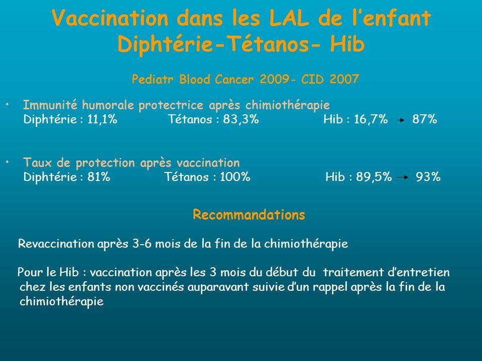 Vaccination dans les LAL de lenfant Diphtérie-Tétanos- Hib Pediatr Blood Cancer 2009- CID 2007 Immunité humorale protectrice après chimiothérapie Diph