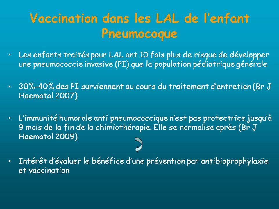 Vaccination dans les LAL de lenfant Pneumocoque Les enfants traités pour LAL ont 10 fois plus de risque de développer une pneumococcie invasive (PI) q