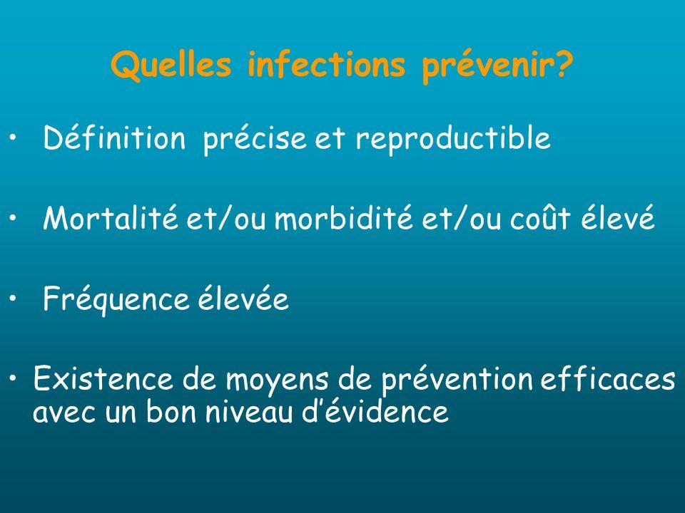 Quelles infections prévenir? Définition précise et reproductible Mortalité et/ou morbidité et/ou coût élevé Fréquence élevée Existence de moyens de pr
