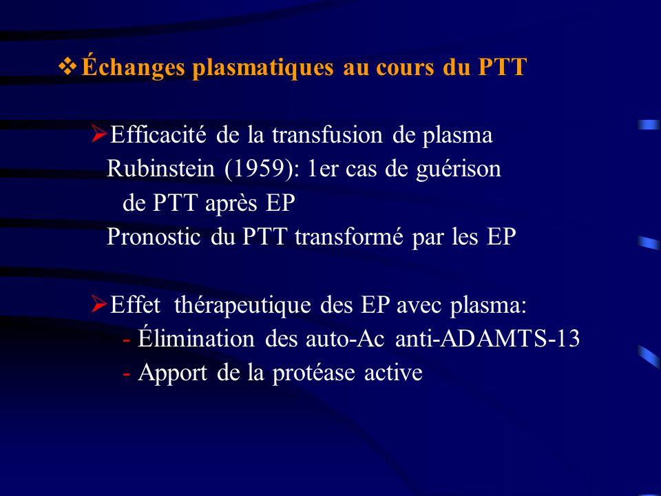 Échanges plasmatiques au cours du PTT Efficacité de la transfusion de plasma Rubinstein (1959): 1er cas de guérison de PTT après EP Pronostic du PTT transformé par les EP Effet thérapeutique des EP avec plasma: - Élimination des auto-Ac anti-ADAMTS-13 - Apport de la protéase active