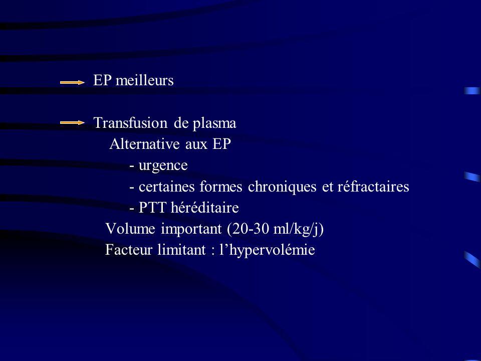 EP meilleurs Transfusion de plasma Alternative aux EP - urgence - certaines formes chroniques et réfractaires - PTT héréditaire Volume important (20-30 ml/kg/j) Facteur limitant : lhypervolémie