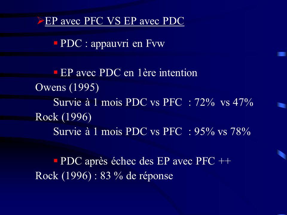 EP avec PFC VS EP avec PDC PDC : appauvri en Fvw EP avec PDC en 1ère intention Owens (1995) Survie à 1 mois PDC vs PFC : 72% vs 47% Rock (1996) Survie à 1 mois PDC vs PFC : 95% vs 78% PDC après échec des EP avec PFC ++ Rock (1996) : 83 % de réponse