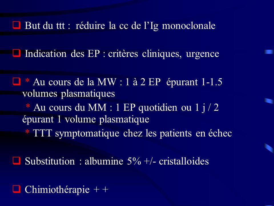 But du ttt : réduire la cc de lIg monoclonale Indication des EP : critères cliniques, urgence * Au cours de la MW : 1 à 2 EP épurant 1-1.5 volumes plasmatiques * Au cours du MM : 1 EP quotidien ou 1 j / 2 épurant 1 volume plasmatique * TTT symptomatique chez les patients en échec Substitution : albumine 5% +/- cristalloides Chimiothérapie + +