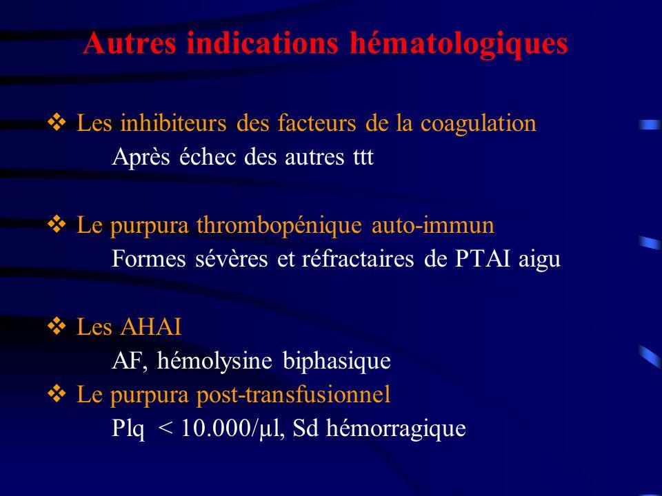 Autres indications hématologiques Les inhibiteurs des facteurs de la coagulation Après échec des autres ttt Le purpura thrombopénique auto-immun Formes sévères et réfractaires de PTAI aigu Les AHAI AF, hémolysine biphasique Le purpura post-transfusionnel Plq < 10.000/µl, Sd hémorragique