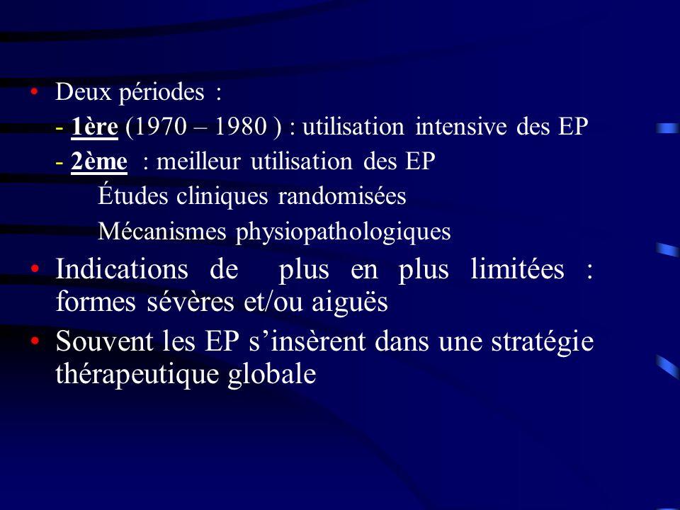 Deux périodes : - 1ère (1970 – 1980 ) : utilisation intensive des EP - 2ème : meilleur utilisation des EP Études cliniques randomisées Mécanismes physiopathologiques Indications de plus en plus limitées : formes sévères et/ou aiguës Souvent les EP sinsèrent dans une stratégie thérapeutique globale
