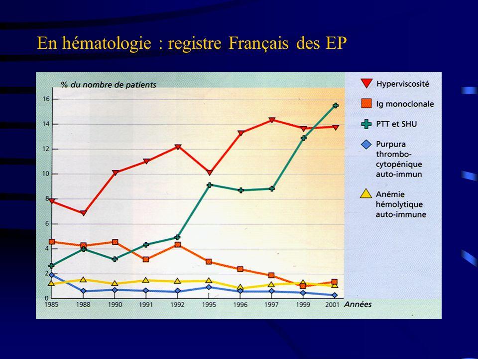 En hématologie : registre Français des EP