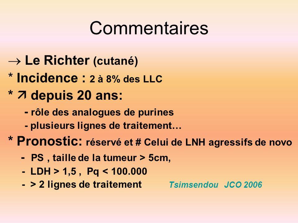 Commentaires Le Richter (cutané) * Incidence : 2 à 8% des LLC * depuis 20 ans: - rôle des analogues de purines - plusieurs lignes de traitement… * Pro