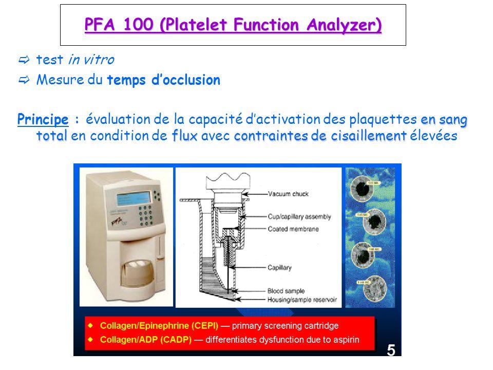 PFA 100 (Platelet Function Analyzer) test in vitro Mesure du temps docclusion en sang totalfluxcontraintes de cisaillement Principe : évaluation de la