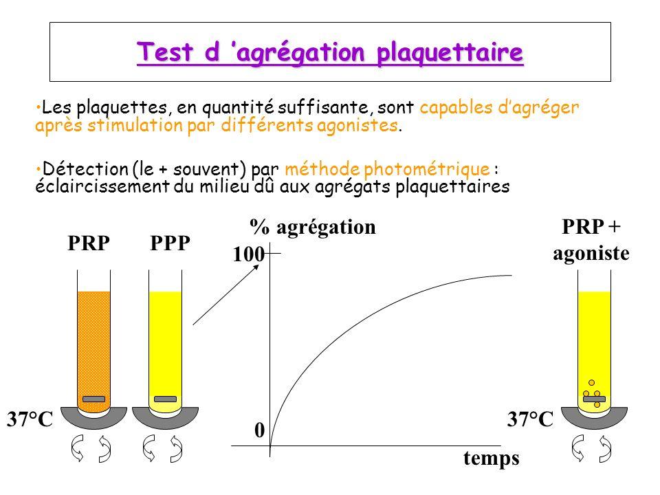 Test d agrégation plaquettaire 37°C PRPPPP PRP + agoniste temps % agrégation 0 100 Les plaquettes, en quantité suffisante, sont capables dagréger aprè