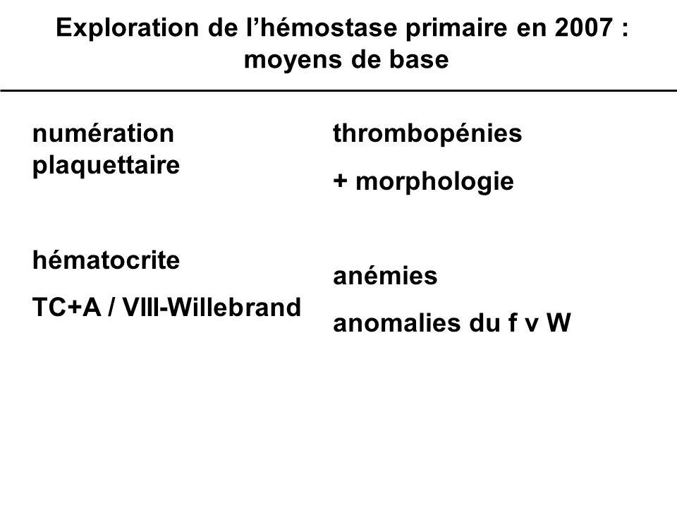 Exploration de lhémostase primaire en 2007 : moyens de base numération plaquettaire hématocrite TC+A / VIII-Willebrand thrombopénies + morphologie ané