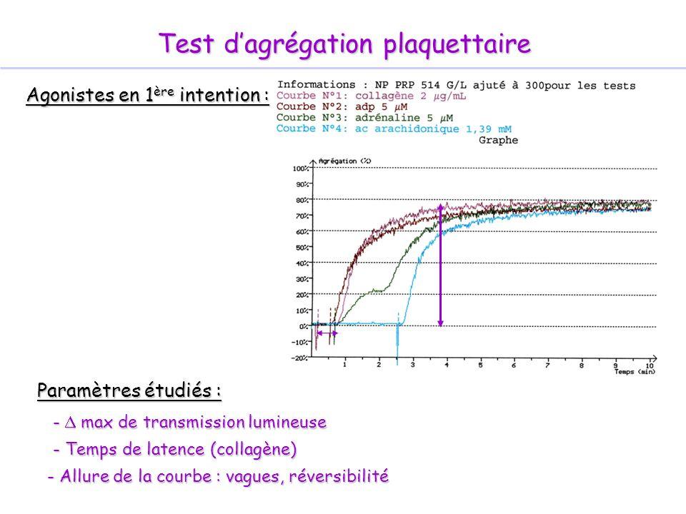 Test dagrégation plaquettaire Paramètres étudiés : Paramètres étudiés : Agonistes en 1 ère intention : - max de transmission lumineuse - Allure de la