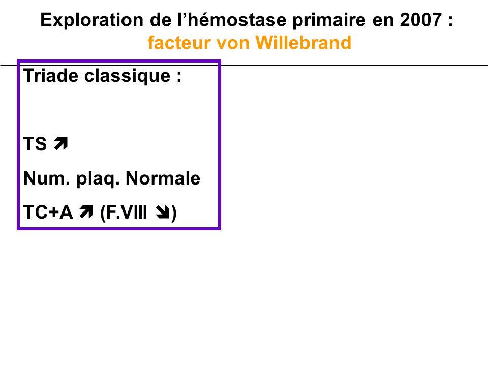 Exploration de lhémostase primaire en 2007 : facteur von Willebrand Triade classique : TS Num. plaq. Normale TC+A (F.VIII )