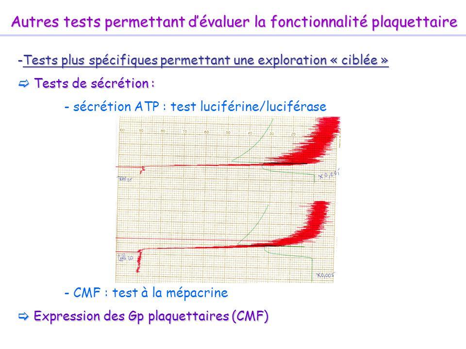Autres tests permettant dévaluer la fonctionnalité plaquettaire -Tests plus spécifiques permettant une exploration « ciblée » Tests de sécrétion : Tes