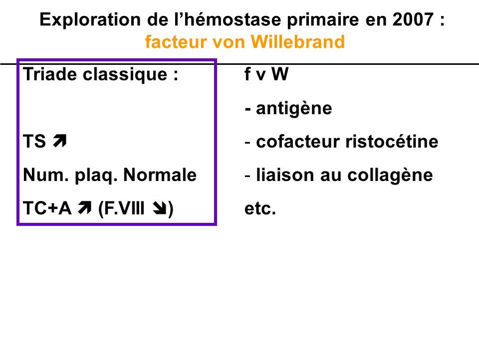 Exploration de lhémostase primaire en 2007 : facteur von Willebrand Triade classique : TS Num. plaq. Normale TC+A (F.VIII ) f v W - antigène - - cofac